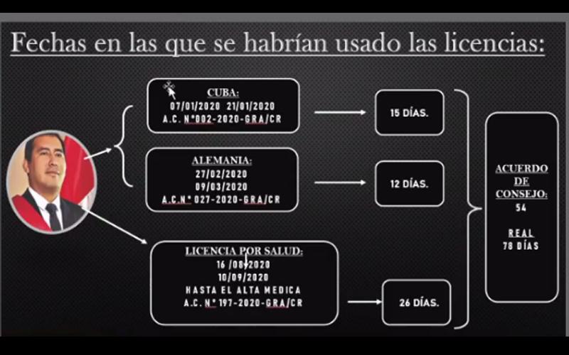 consejo_regional_de_ancash_juan_carlos_morillo_ulloa
