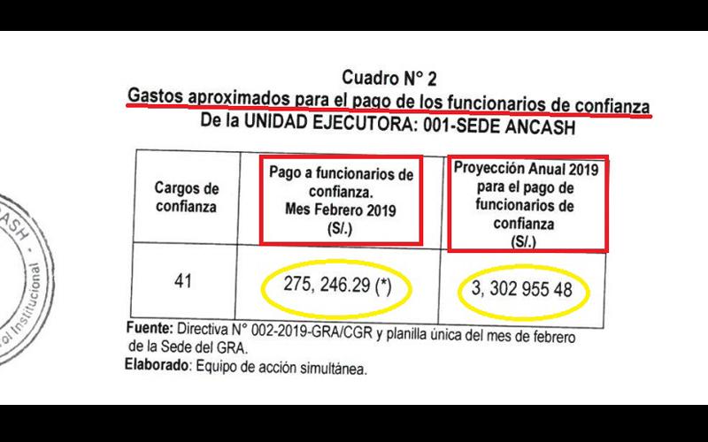 contraloria_general_de_la_republica_gobierno_regional_de_ancash_4