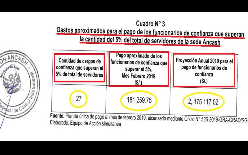 contraloria_general_de_la_republica_gobierno_regional_de_ancash_5