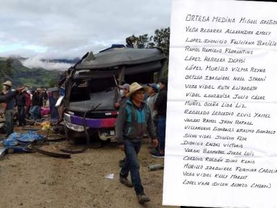 accidente_ancash_sihuas_pomabamba
