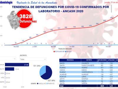 defunciones_covid-19_ancash