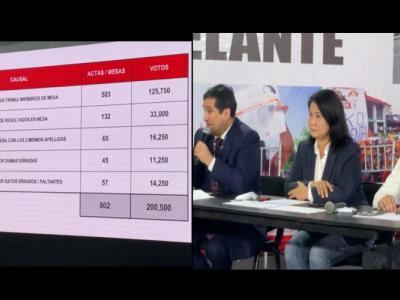 keiko_fujimori_pide_nulidad_de_actas_electorales